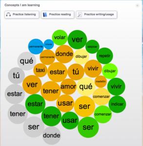 learn spanish vocabulary telenovela method